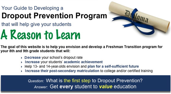 Your Guide to Developing a
